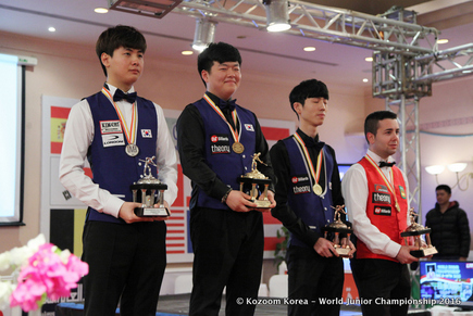 Myung Woo Cho is the new junior world champion