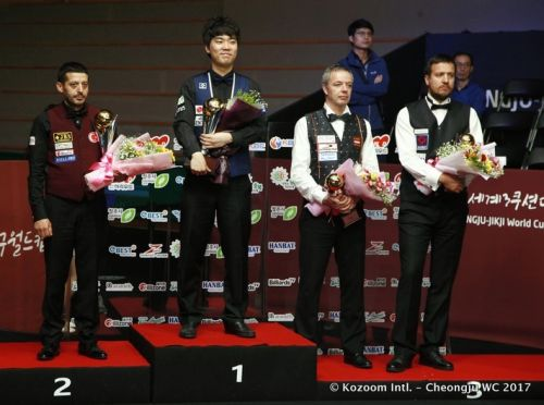 Haeng-Jik Kim - Winner of World Cup in Cheongju (KOR)